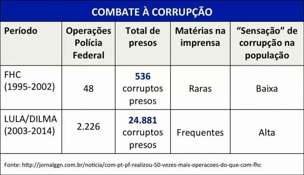 corrupcao_1
